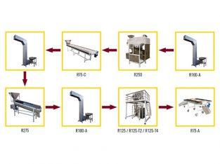فروش فوری یک خط تولید بسته بندی خشکبار و حبوبات