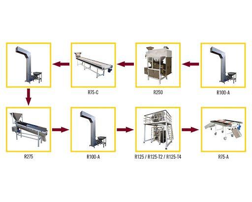 خط تولید بسته بندی خشکبار و حبوبات